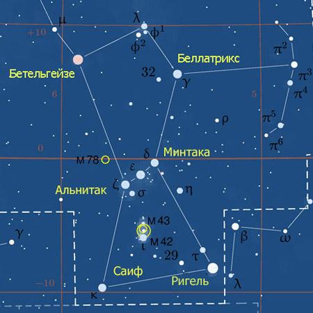 Вид созвездия Ориона в небе